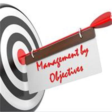 Marketing research proposal objectives